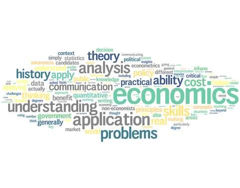 ECO82001 Economical and Quantitative Analysis