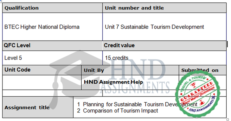Sustainable Tourism Development Assignment Brief