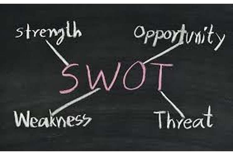 Unit 13 Personal and Professional Development Assignment SWOT Analysis