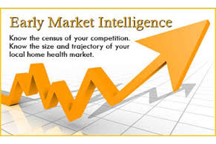 Marketing Intelligence Assignment