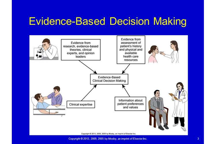 NCS1202 Evidence Based Practice in Health Care Assignments