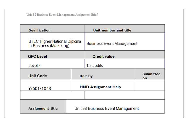event brief template - unit 38 business event management assignment brief locus
