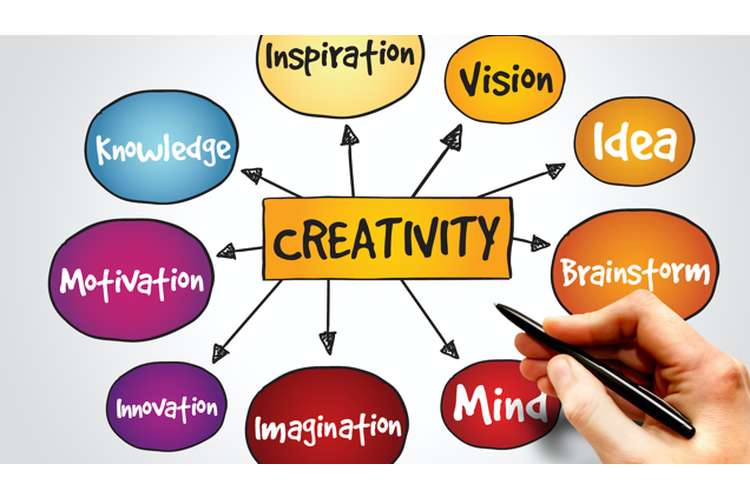 BRD209 Creativity and Innovation Assignments Solution