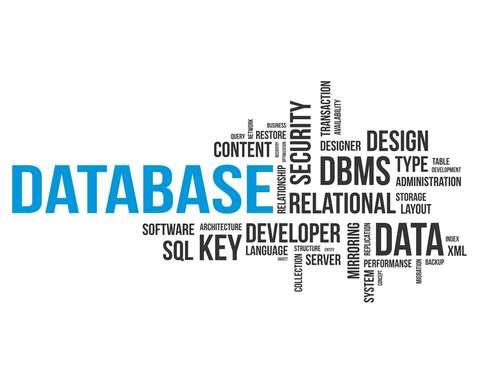 ICT320 Database Programming Oz Assignment Help