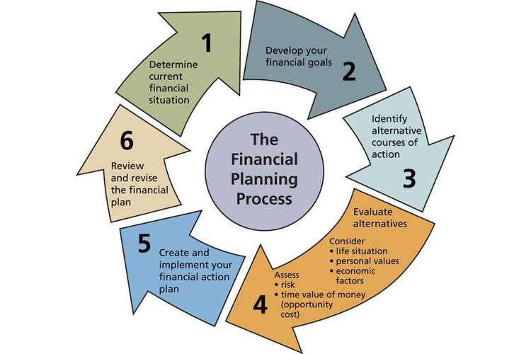 FINM036 Financial Decision Making Assignment
