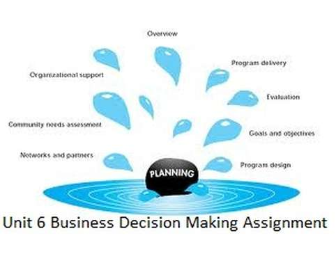 business decision making assignment Introduction business decision making is the technique of selection of a belief or a course of action among several alternative possibilities (hedgebeth, 2007).