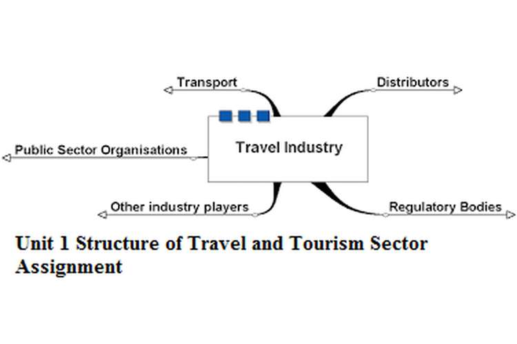 explain the legal and regulatory framework of the travel and tourism sector Regulatory framework for tourism in the world travel and tourism council records that implement a fit-for-purpose legal and regulatory framework for tourism.