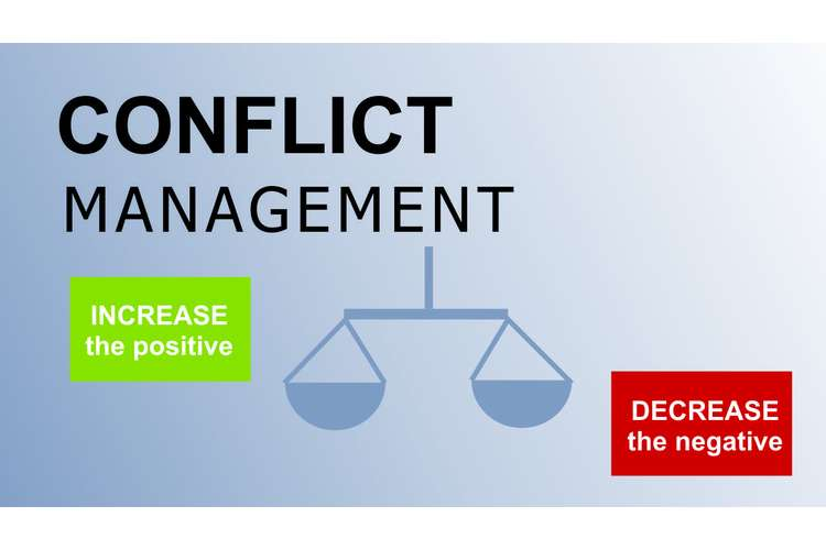 MGPE008 Conflict Management Oz Assignments