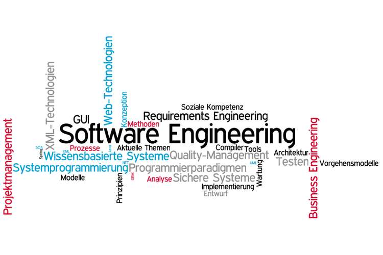 ITECH7410 Software Engineering Methodologies Oz Assignments