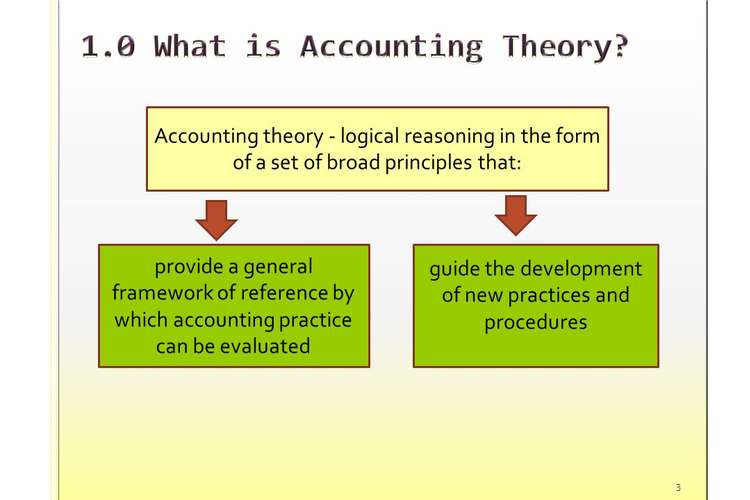 3101AFE Accounting Theory and Practice Assignment