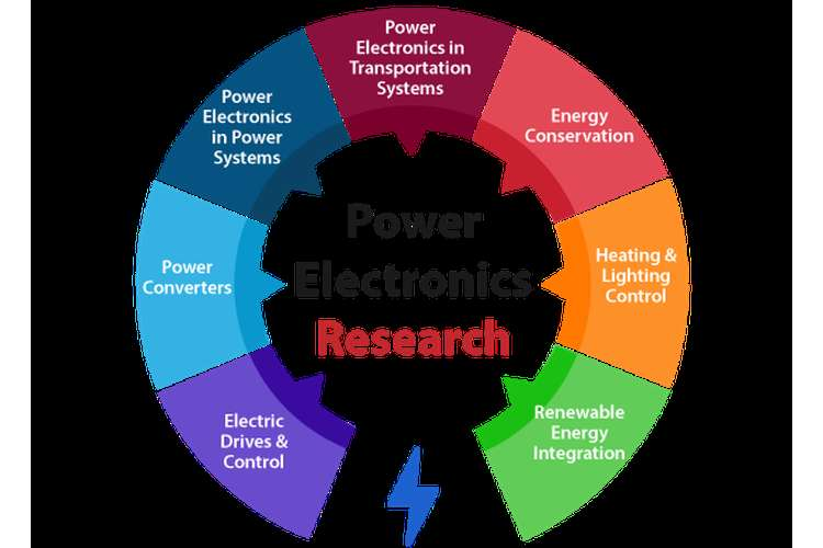 ECE464 Power Electronics Engineering Assignments Solution