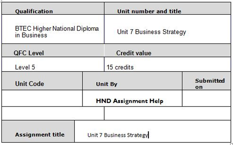 Unit 7 Business Strategy Assignment - Nissan Motors