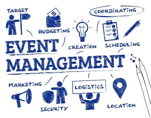 MNG00273 Event Planning and Management Assignment Help
