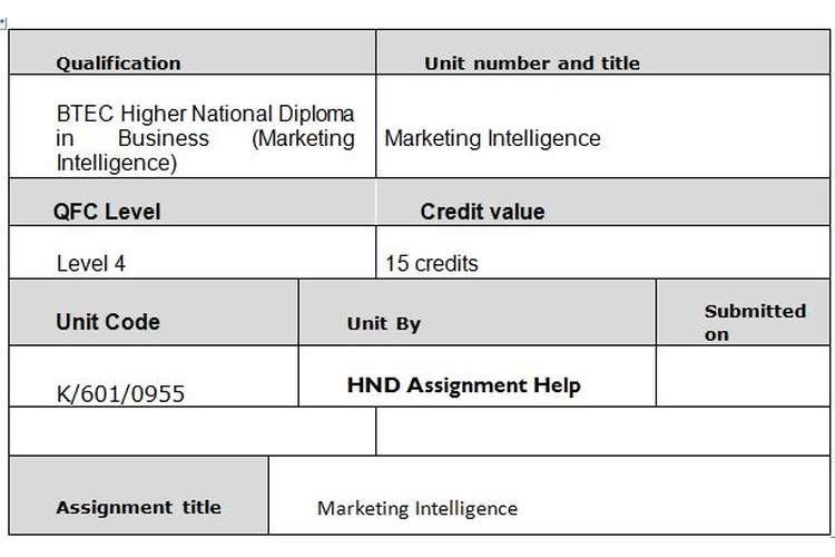 Unit 17 Marketing Intelligence Assignment