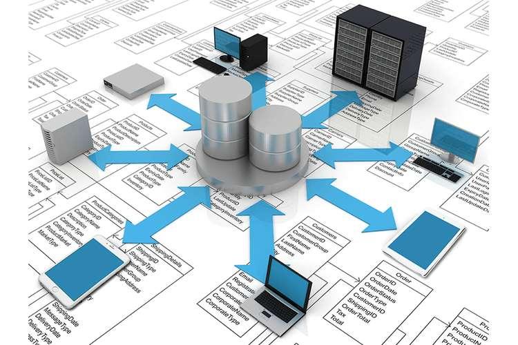 COIT20247 Database Design and Development