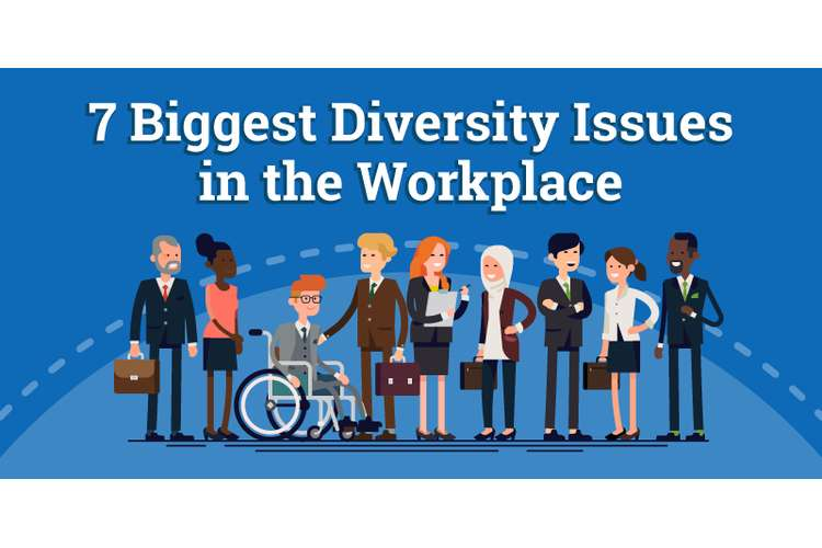 Organizational Manage Diversity Assignments Solution