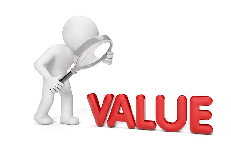 Role and Importance of Value in Management