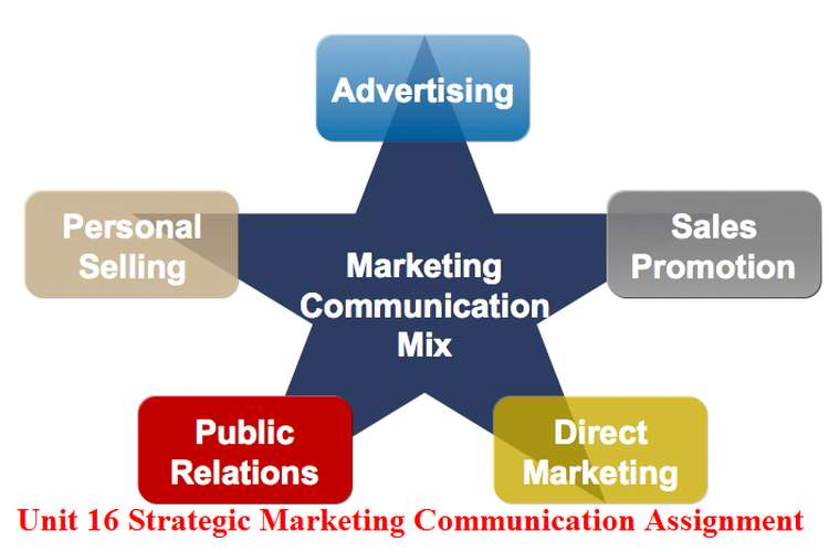 integration of marketing commnication mix Globally integrated marketing communications gimc a gimc is a system of promotional management that coordinates global communications - horizontally fromcountrytocountry and vertically promotiontools.