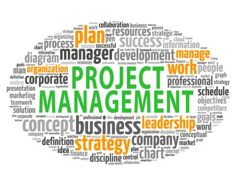 Unit 42 Business Project Management Assignment
