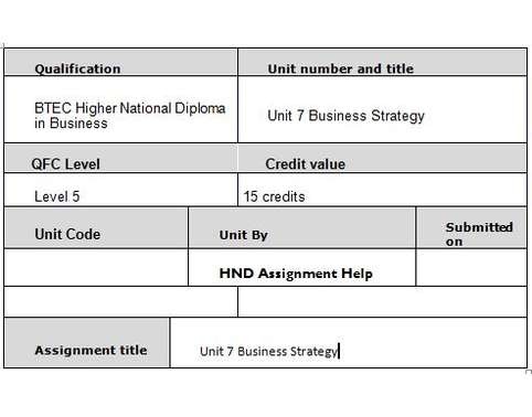 All assignment help hnd assignment help uk for Marketing strategy of nissan motor company