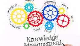 MGT703 Knowledge Management System Assignment Help