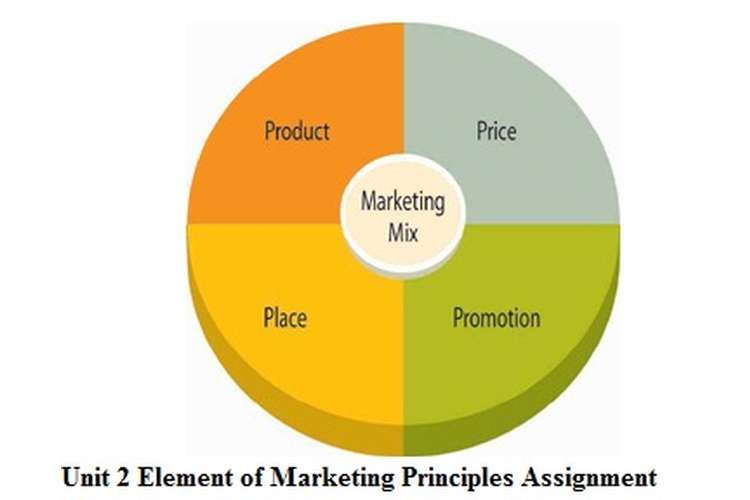 Unit 2 Element of Marketing Principles Assignment