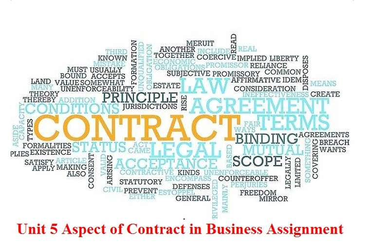 unit 21aspects of contract and business Unit 21: aspects of contract and business law pass 3 outline how consumers are protected in contracts for the sale of related as and a level law of contract essays.