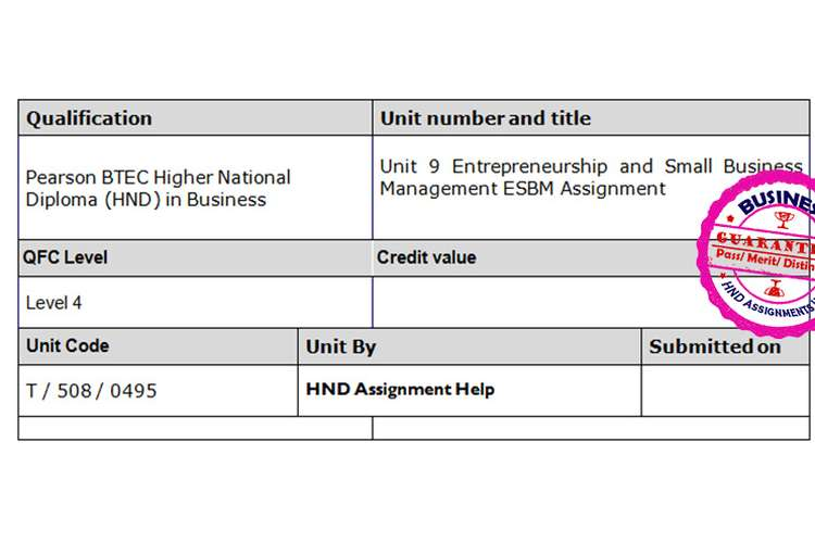 Unit 9 Entrepreneurship and Small Business Management ESBM Assignment