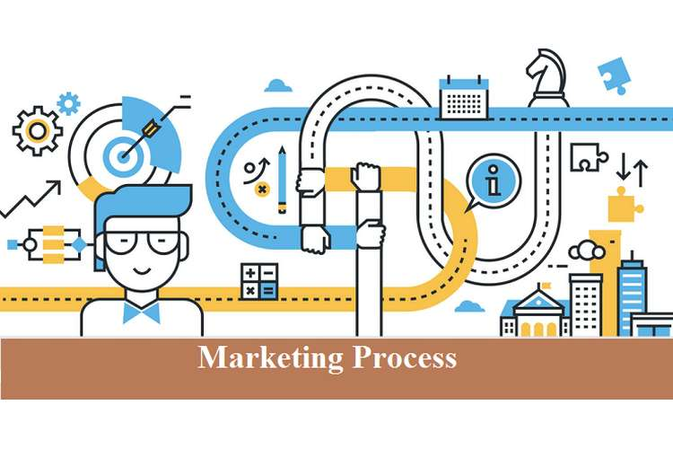 Elements of Marketing Process Assignment