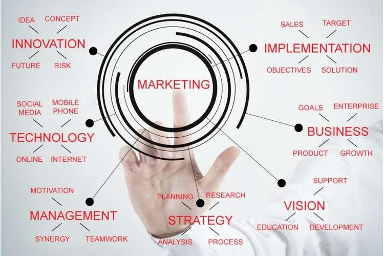 BSBMKG608 Develop organizational marketing objectives Assignment