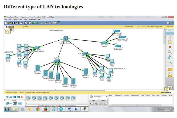 Local Area Networking technologies