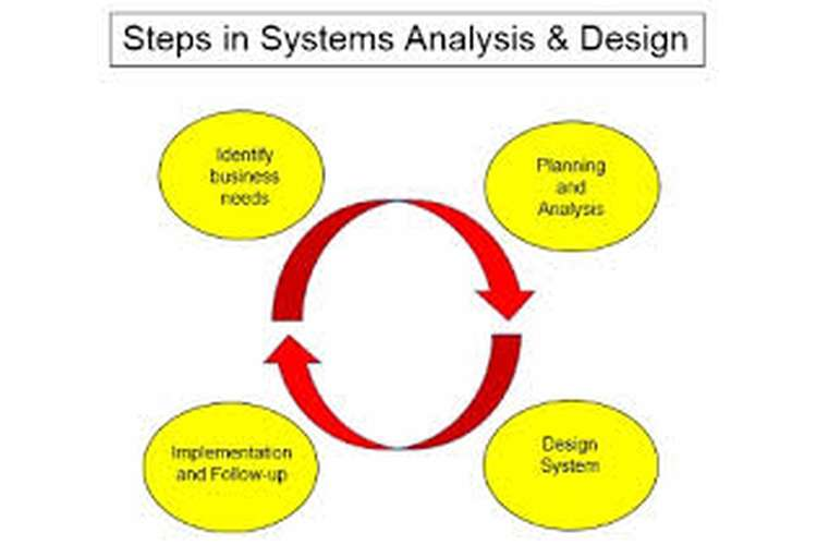 ITC 548 System Analysis Assignment