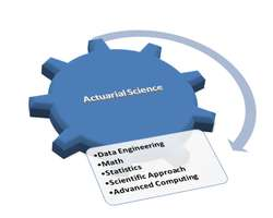 Actuarial Science Assignment Help