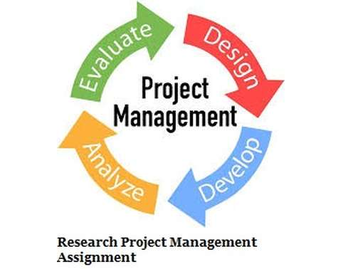 a research on project management Embarking on a research project can be a daunting prospect you may be concerned about how you will keep on track, meet your milestones and still manage to fit in all the other important parts of your life.