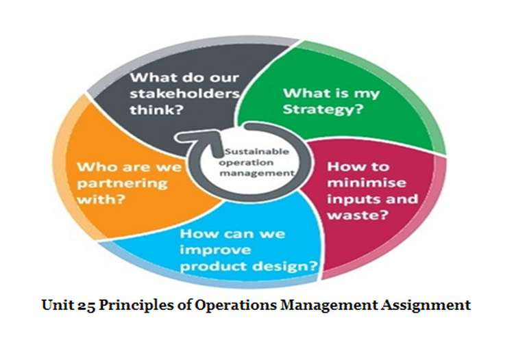 unit principles of operations management assignment hnd help unit 25 principles of operations management assignment