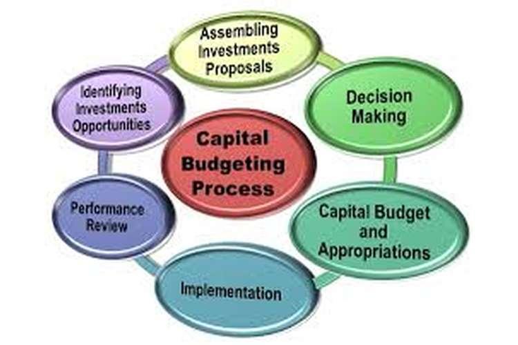 Running head ABB BUDGETING ABB Budgeting Name
