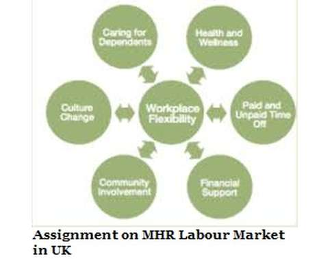 assignment mhr February 26, 2017 assignment answers mhr 6451 human resource management methods unit v (b) read application case 10-1 on pages 319-322 of your textbook.