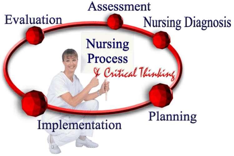 Nursing Intervention Assignment Help