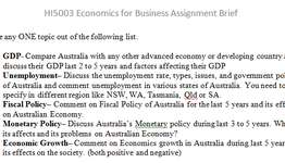 HI5003 Economics Business Assignment Brief