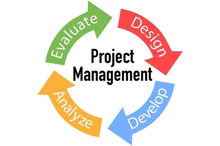 SSP150 Project Based Management Oz Assignments