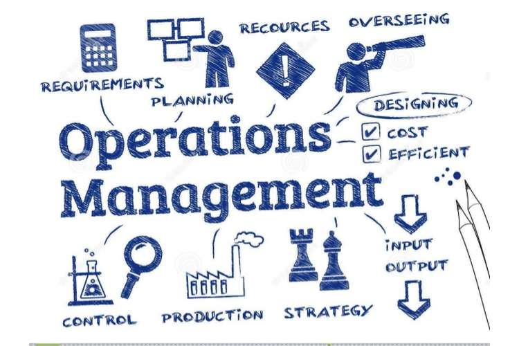 Operation Management Oz Assignments
