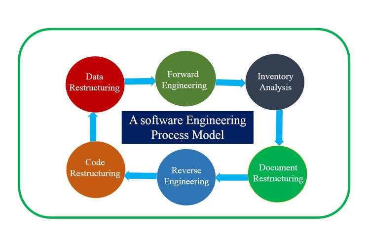 ITAP2013   Software Engineering Assignment