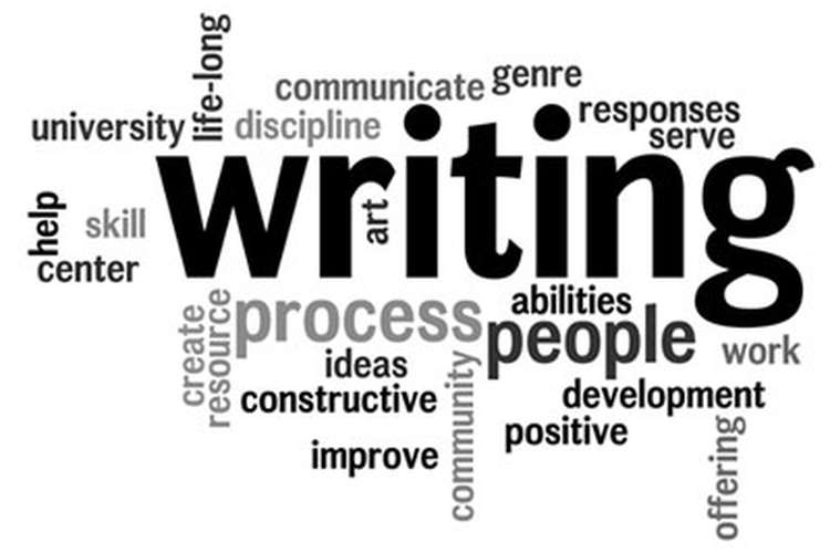 Writing Proposal Template for ITC571 - Assignment help