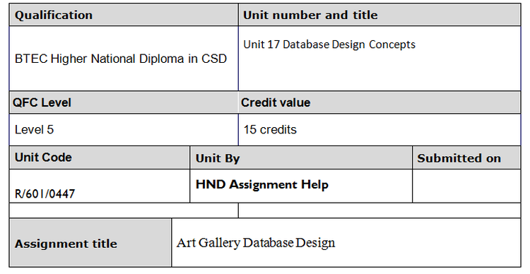 Art Gallery Database Design Concepts Assignment