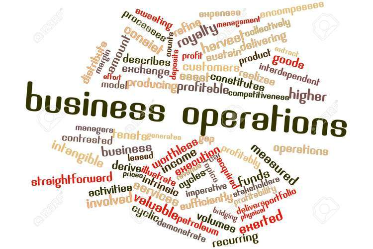 Business Operation Management Oz Assignments