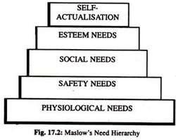 Hamz 1500 Motivation theory