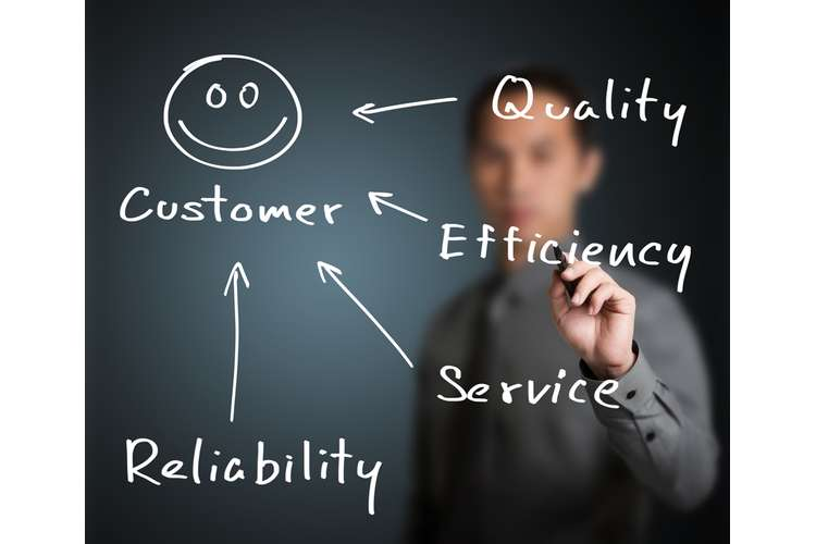 BSBCUS501 Manage Quality Customer Service Assignments