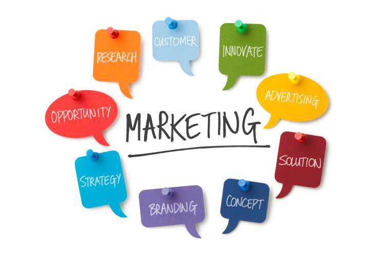 Benefits and Cost of Marketing Orientation Assignment