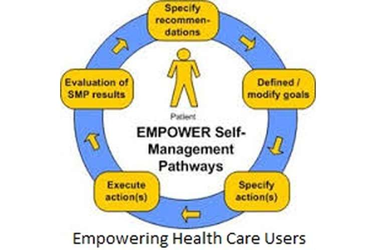 Empowering Health Care Users Assignment