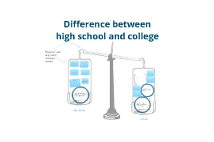 How is College Different from High School?